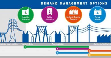 Management Demand Side Energy: Harus Dijalankan Seluruh Rakyat Indonesia